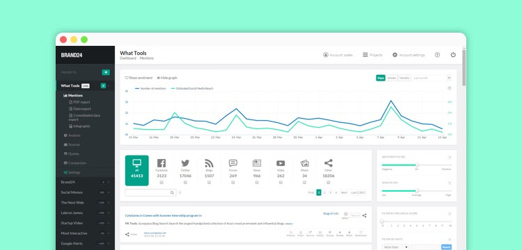 integrate Brand24 into your performance tools and kpis