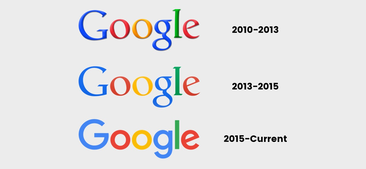 the evolution of Google's logo as part of the company's brand development strategy