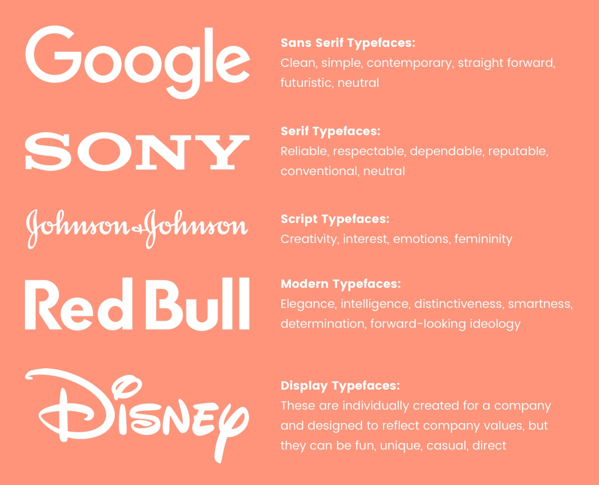 choosing the right typeface is an important component of brand development strategy